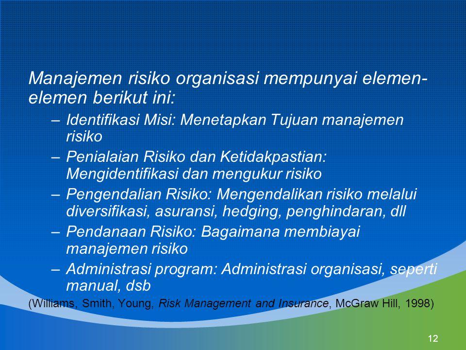 Manajemen risiko organisasi mempunyai elemen-elemen berikut ini: