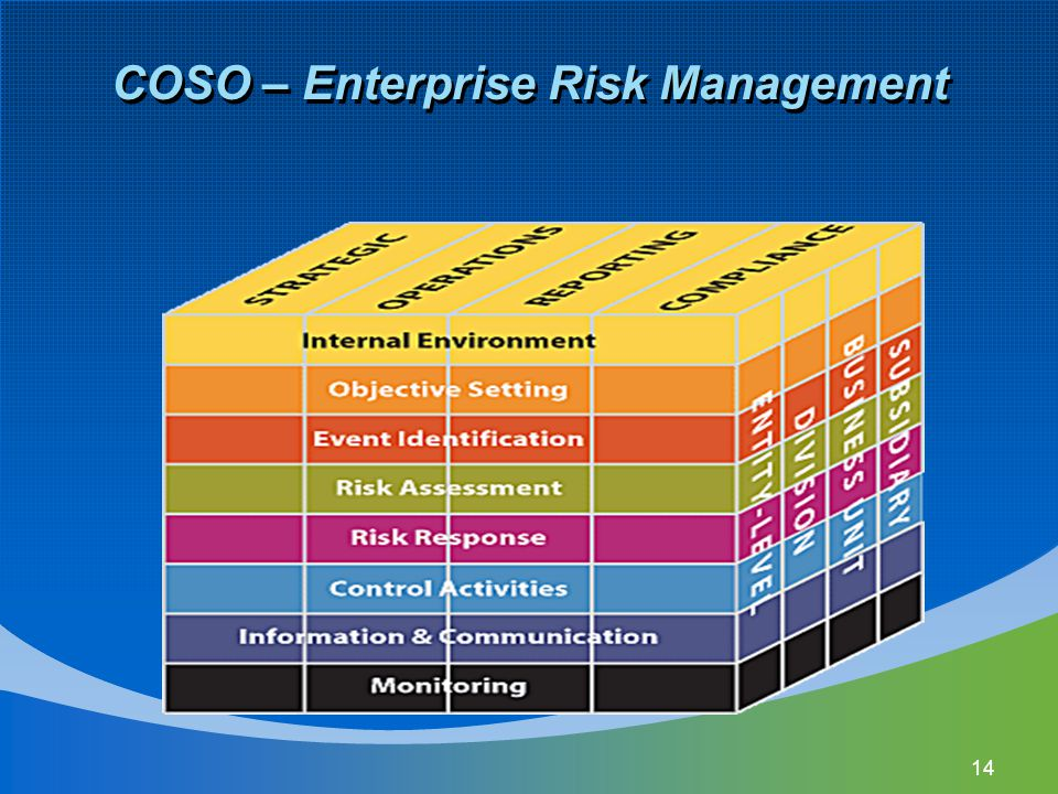 COSO – Enterprise Risk Management