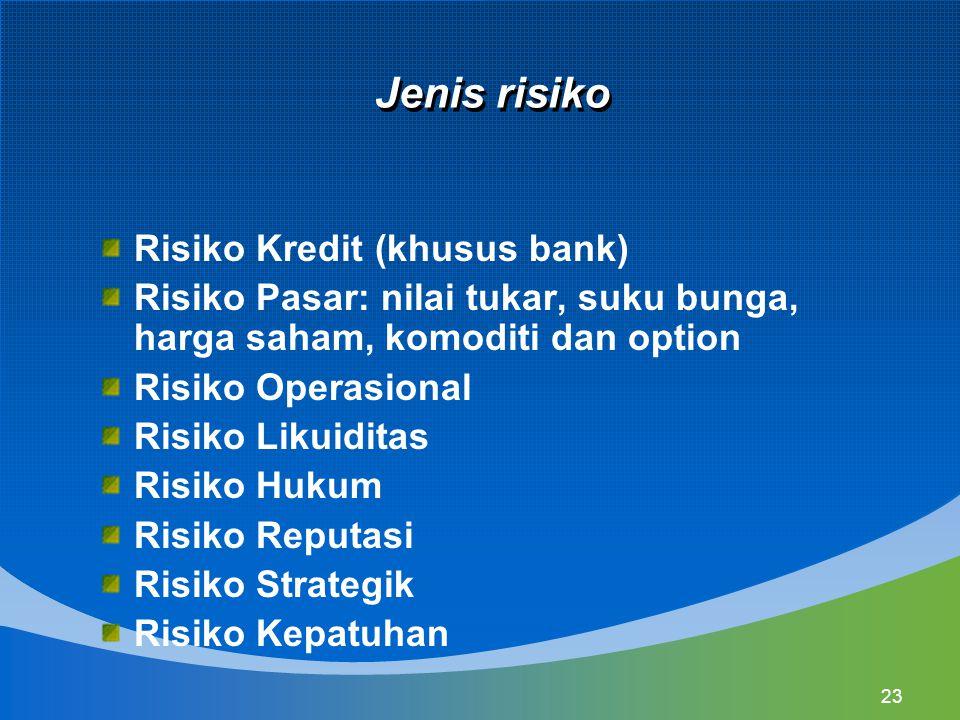 Jenis risiko Risiko Kredit (khusus bank)