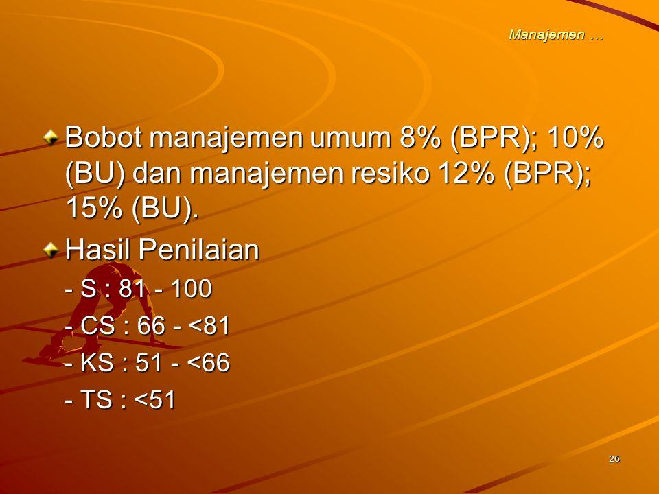 PERHITUNGAN ATMR BOBOT RESIKO 1 Kas *) 0% 2
