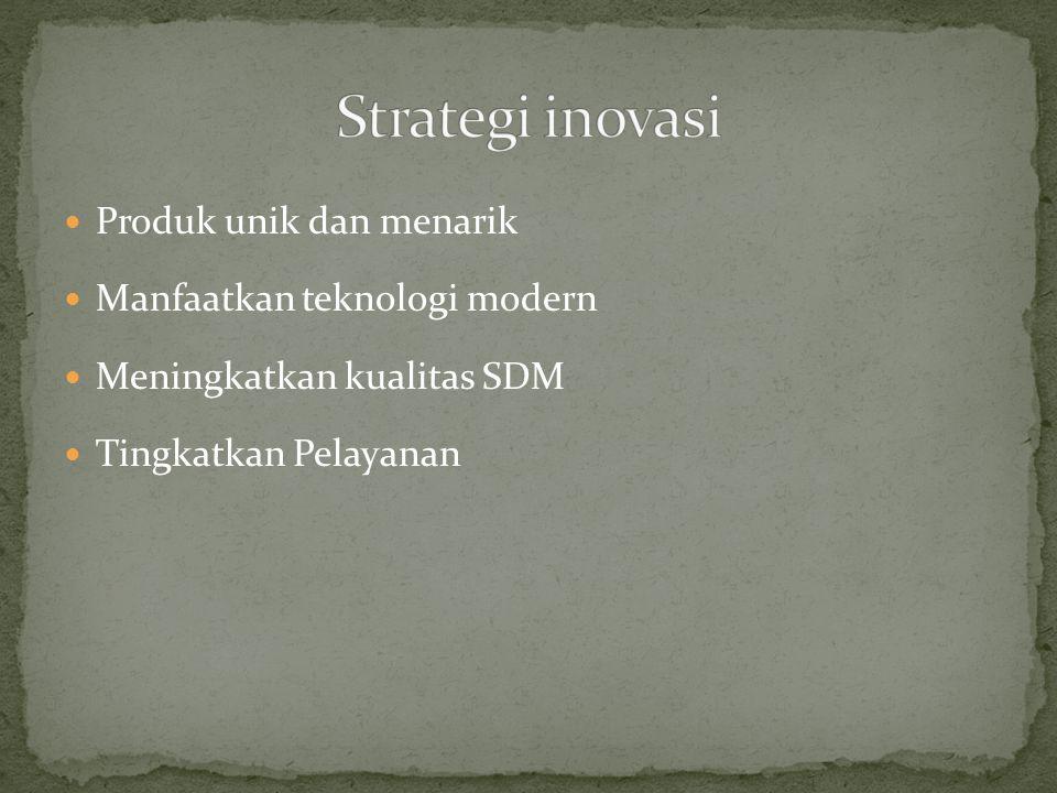Strategi inovasi Produk unik dan menarik Manfaatkan teknologi modern