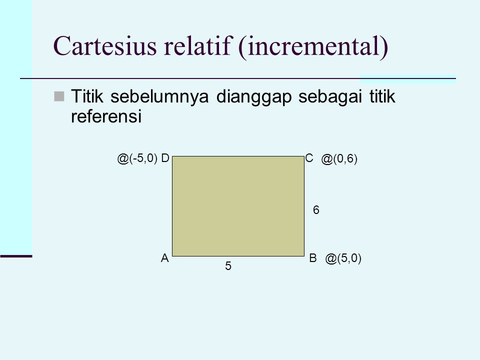 Cartesius relatif (incremental)