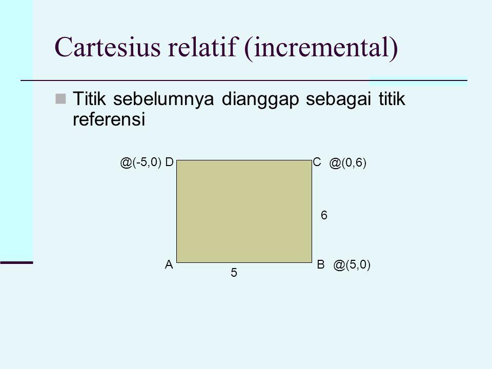 Cartesius relatif (incremental)