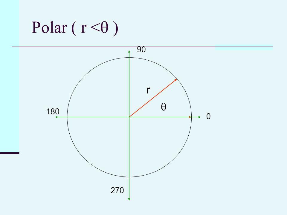 Polar ( r <q ) 90 q r 180 270