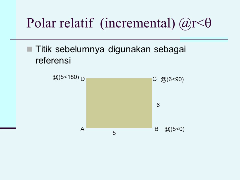 Polar relatif (incremental) @r<