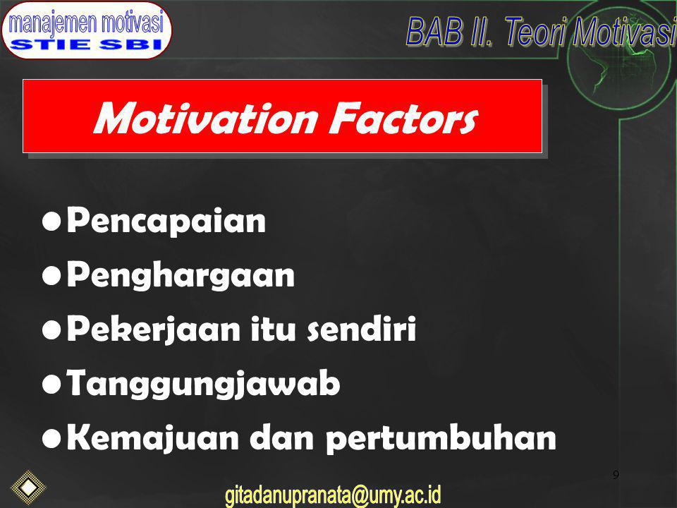 Motivation Factors Pencapaian Penghargaan Pekerjaan itu sendiri
