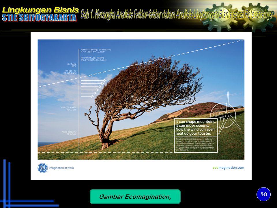 Gambar Ecomagination,
