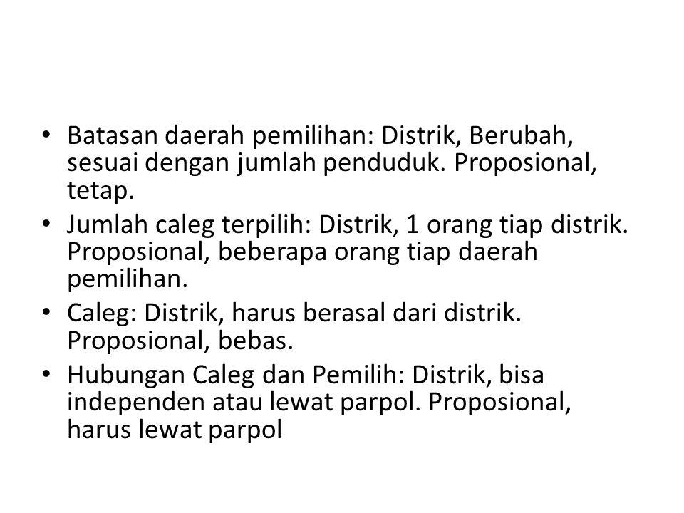 Batasan daerah pemilihan: Distrik, Berubah, sesuai dengan jumlah penduduk. Proposional, tetap.
