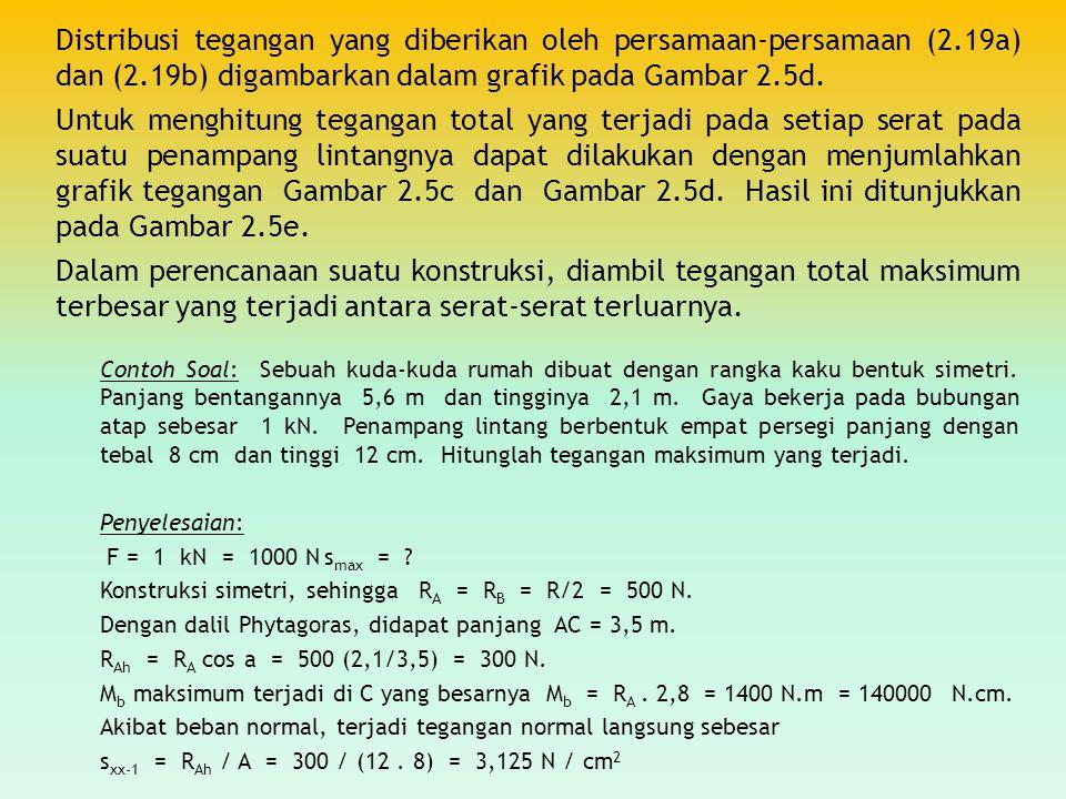 Distribusi tegangan yang diberikan oleh persamaan-persamaan (2