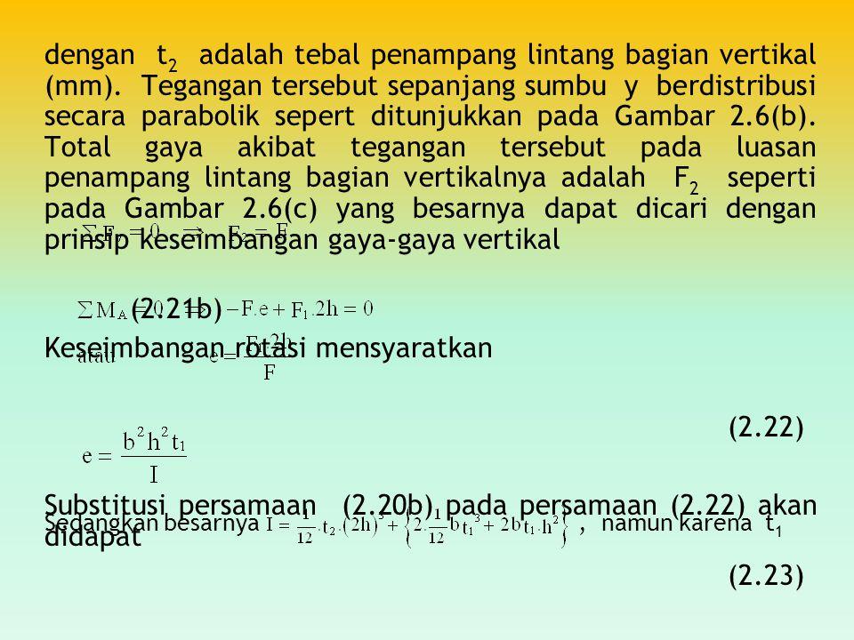 Keseimbangan rotasi mensyaratkan (2.22)