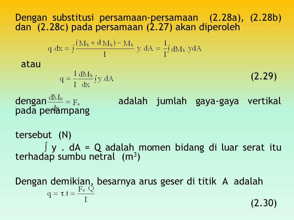 Dengan substitusi persamaan-persamaan (2. 28a), (2. 28b) dan (2