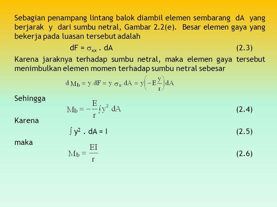 Sebagian penampang lintang balok diambil elemen sembarang dA yang berjarak y dari sumbu netral, Gambar 2.2(e). Besar elemen gaya yang bekerja pada luasan tersebut adalah