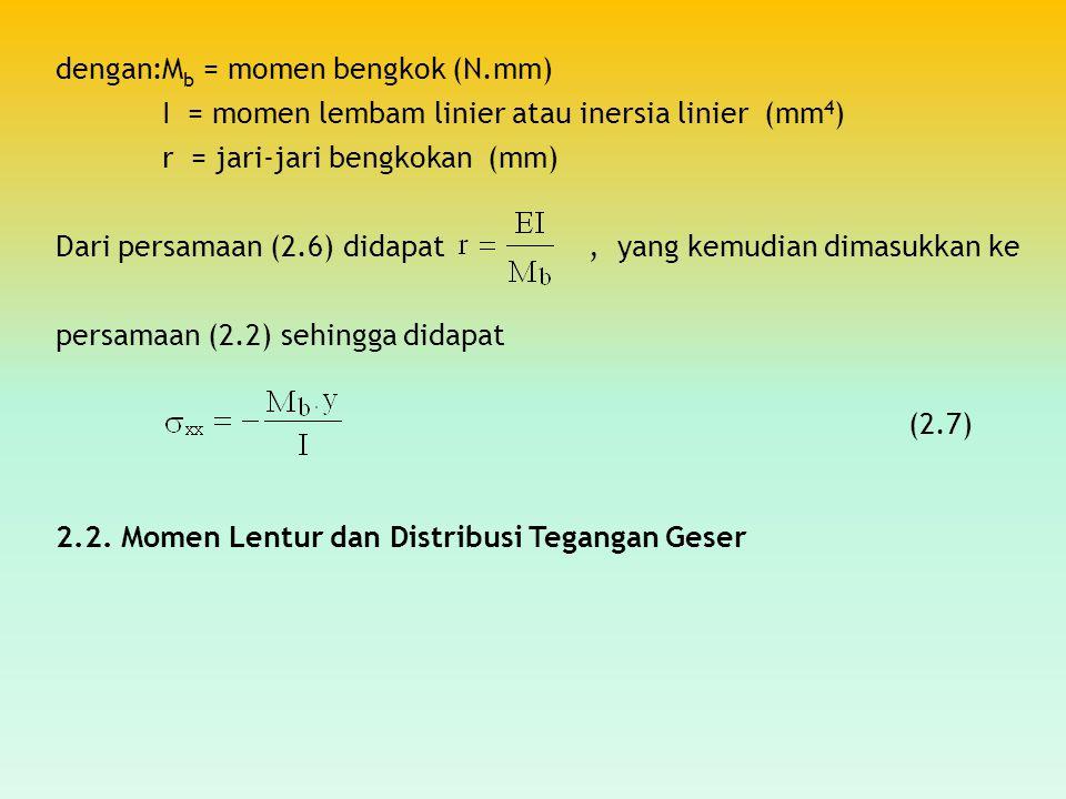 dengan: Mb = momen bengkok (N.mm)
