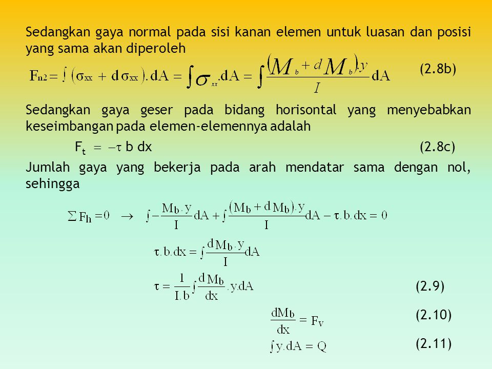 Sedangkan gaya normal pada sisi kanan elemen untuk luasan dan posisi yang sama akan diperoleh