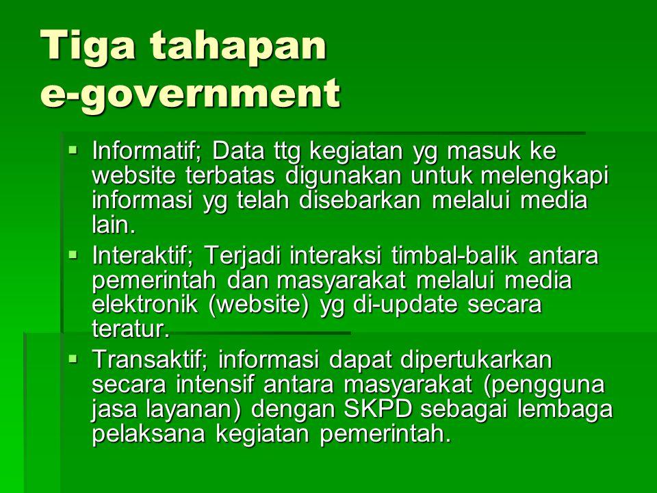 Tiga tahapan e-government