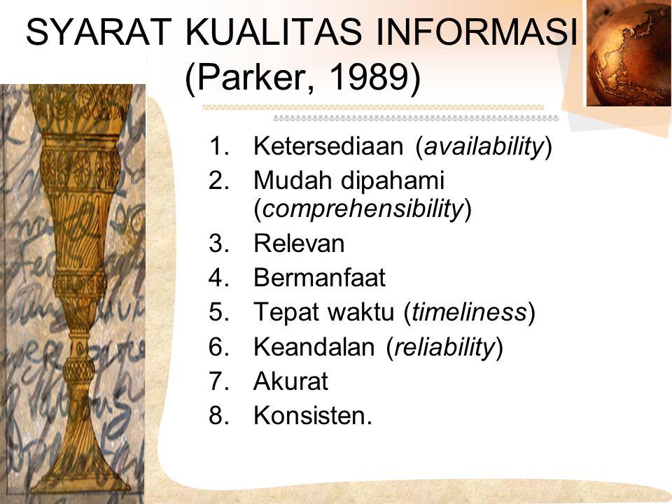 SYARAT KUALITAS INFORMASI (Parker, 1989)