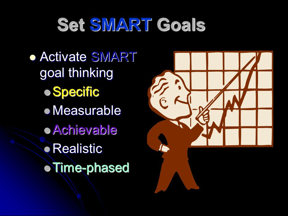 Set SMART Goals Activate SMART goal thinking Specific Measurable