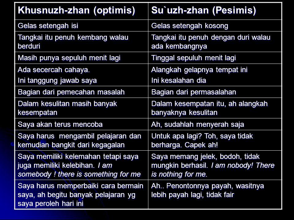 Khusnuzh-zhan (optimis) Su`uzh-zhan (Pesimis)