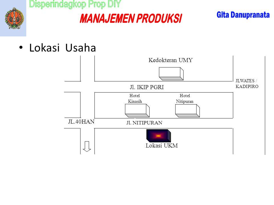 Lokasi Usaha Kedokteran UMY Jl. IKIP PGRI JL.40HAN Lokasi UKM