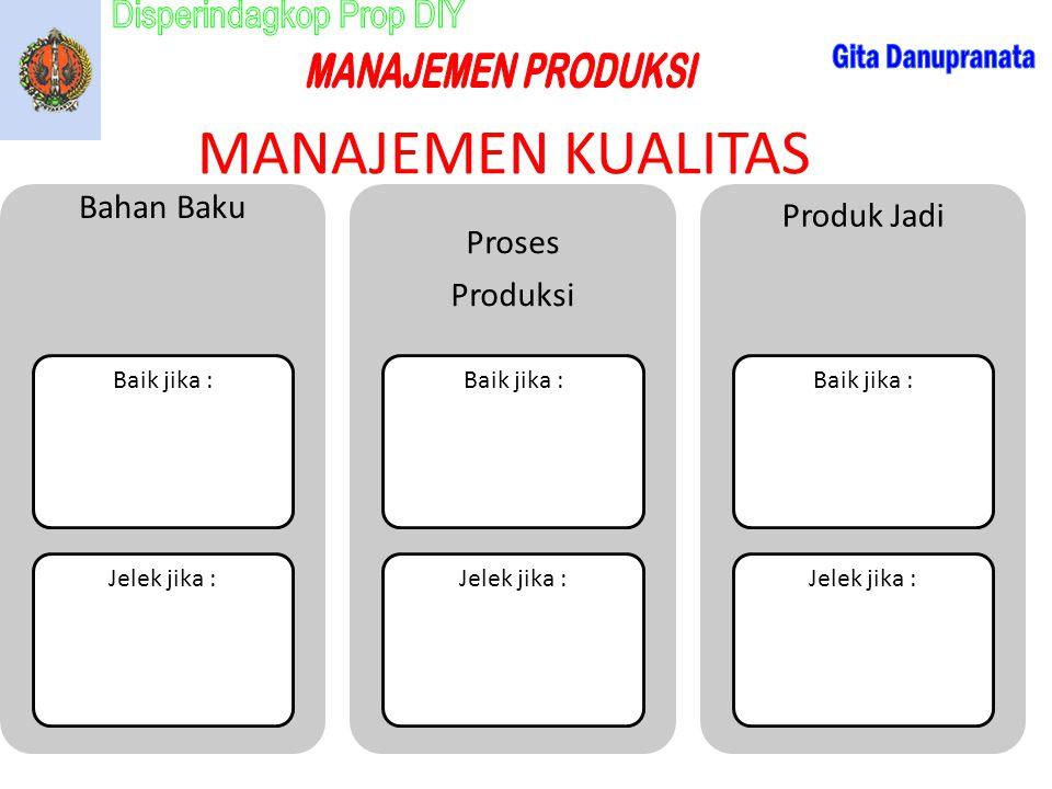 MANAJEMEN KUALITAS Bahan Baku Produk Jadi Proses Produksi Jelek jika :