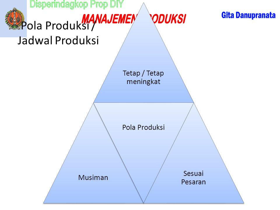 Pola Produksi / Jadwal Produksi