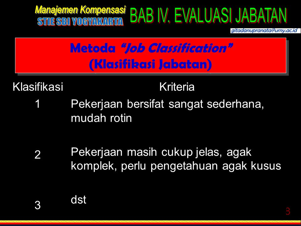 Metoda Job Classification (Klasifikasi Jabatan)