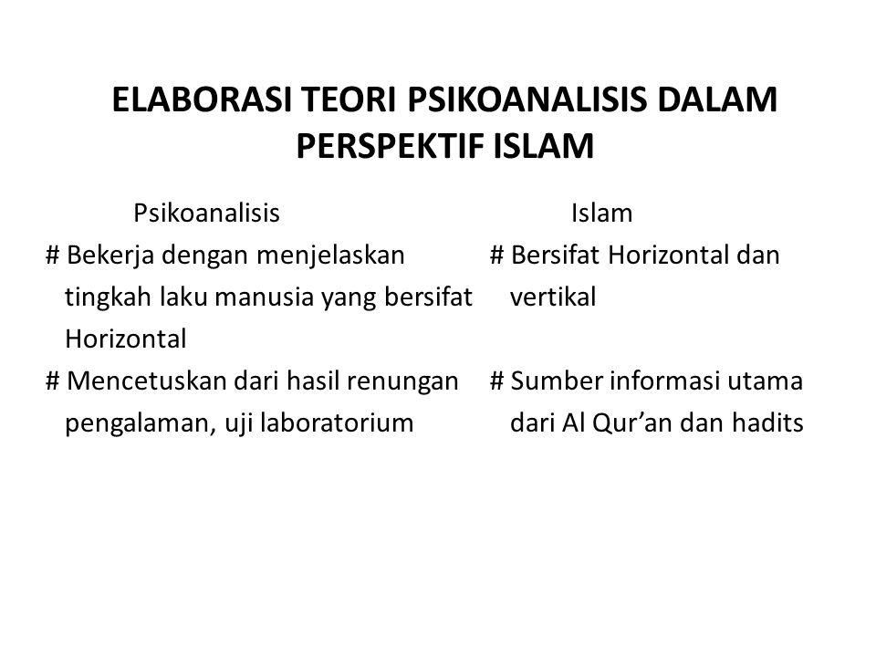 ELABORASI TEORI PSIKOANALISIS DALAM PERSPEKTIF ISLAM