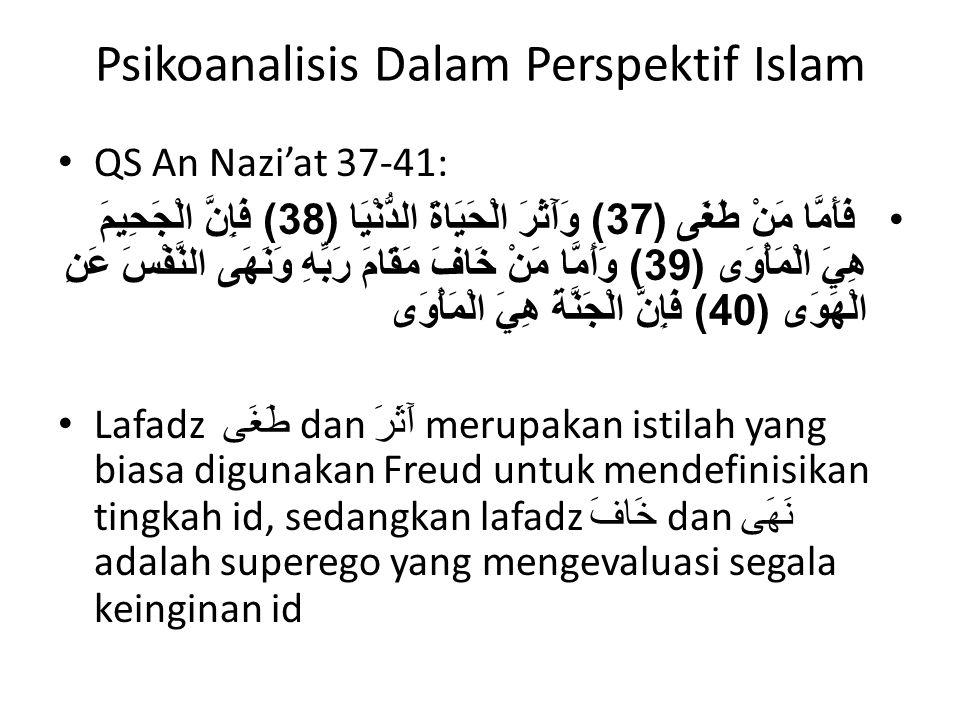 Psikoanalisis Dalam Perspektif Islam