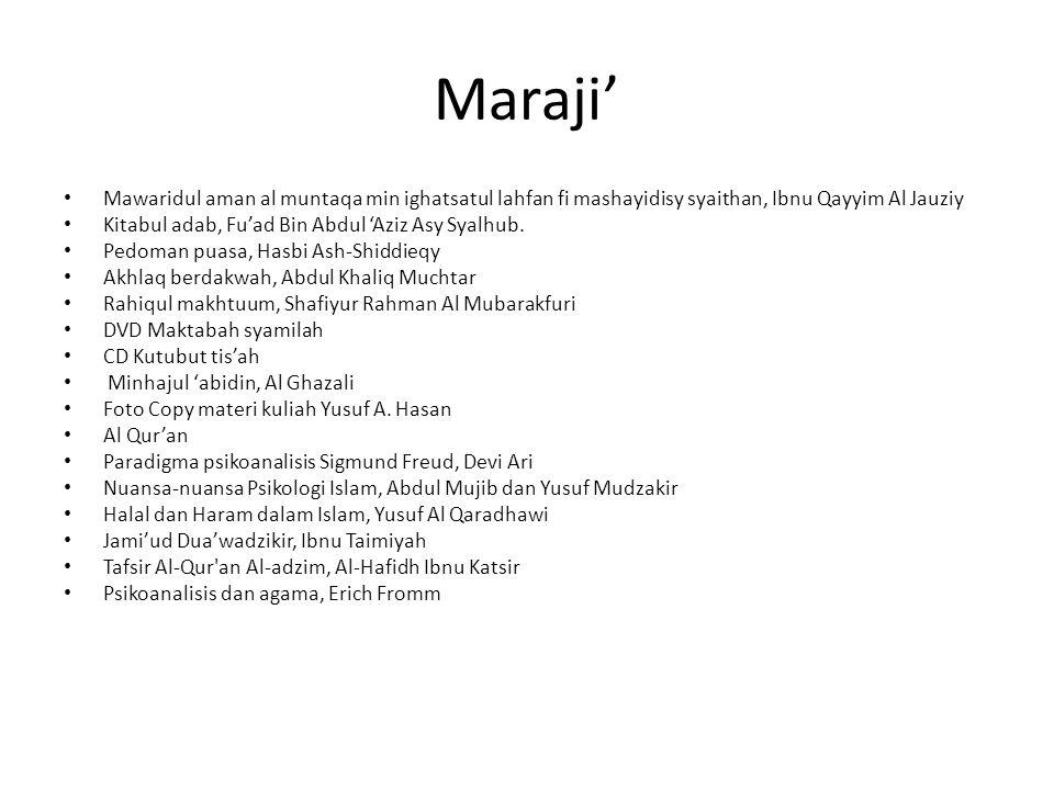 Maraji' Mawaridul aman al muntaqa min ighatsatul lahfan fi mashayidisy syaithan, Ibnu Qayyim Al Jauziy.