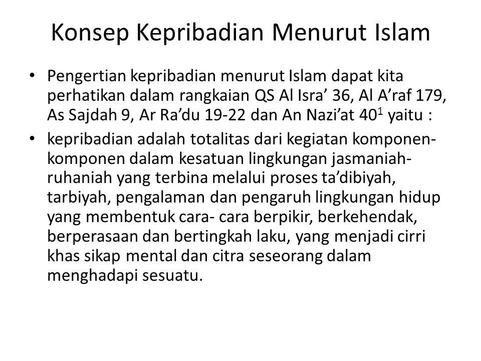 Konsep Kepribadian Menurut Islam