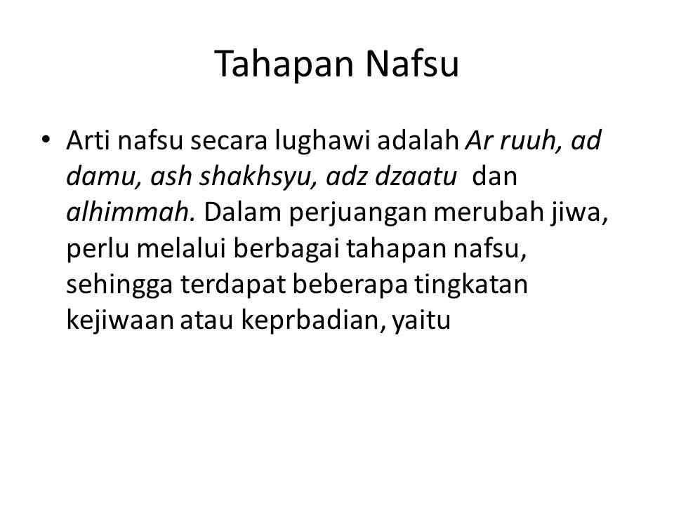 Tahapan Nafsu