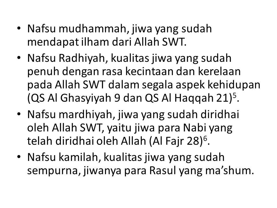 Nafsu mudhammah, jiwa yang sudah mendapat ilham dari Allah SWT.