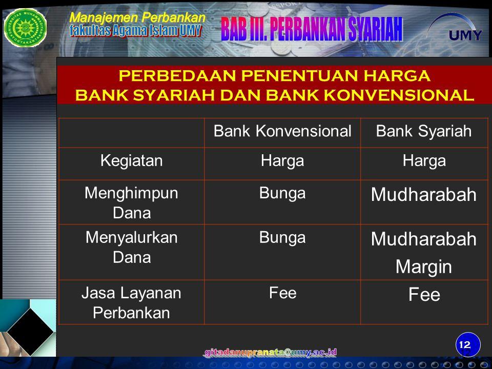 PERBEDAAN PENENTUAN HARGA BANK SYARIAH DAN BANK KONVENSIONAL