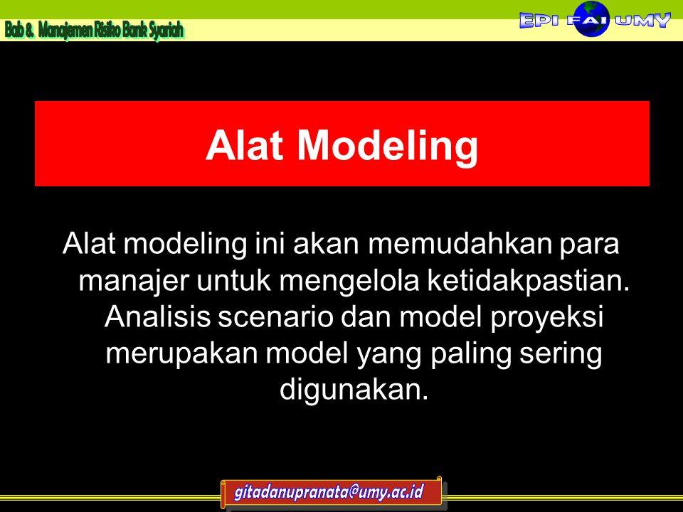 Alat Modeling