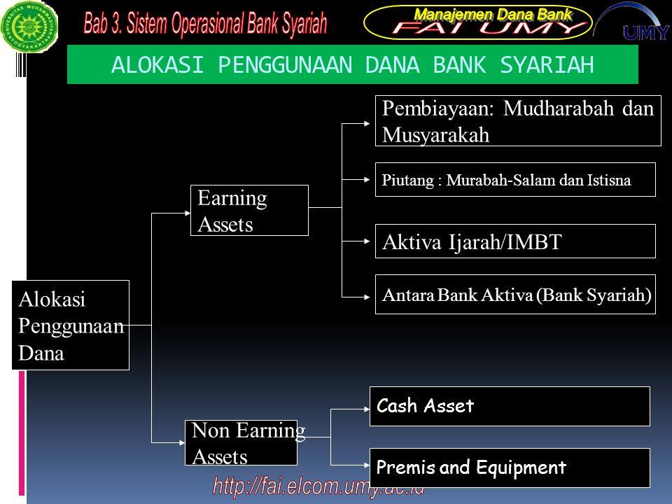ALOKASI PENGGUNAAN DANA BANK SYARIAH