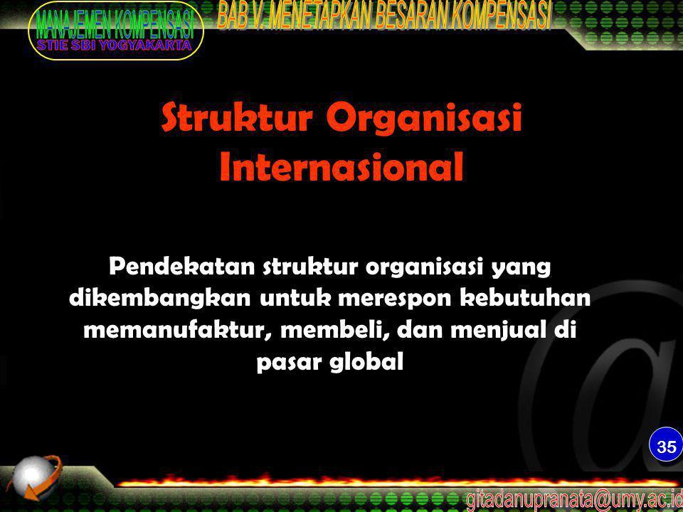 Struktur Organisasi Internasional