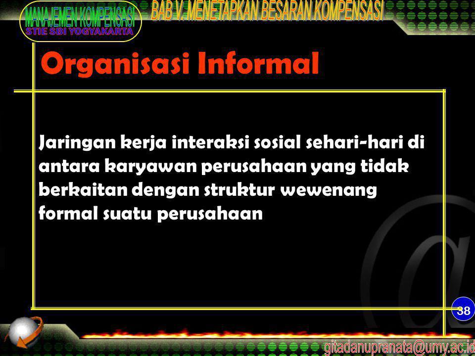 Organisasi Informal