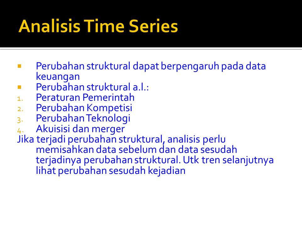 Analisis Time Series Perubahan struktural dapat berpengaruh pada data keuangan. Perubahan struktural a.l.: