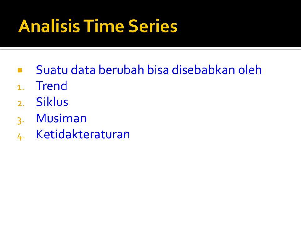 Analisis Time Series Suatu data berubah bisa disebabkan oleh Trend