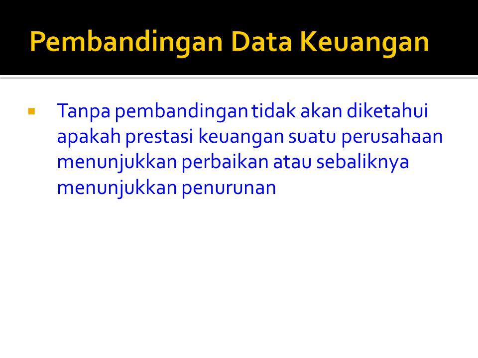 Pembandingan Data Keuangan