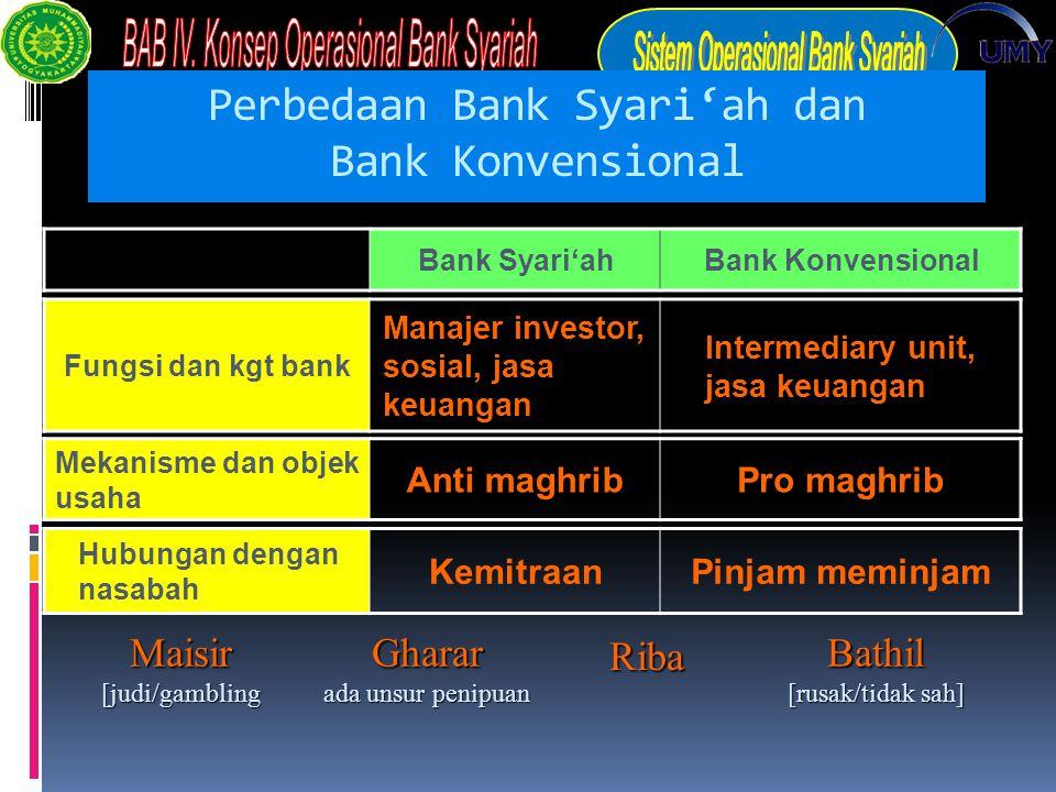 Perbedaan Bank Syari'ah dan Bank Konvensional