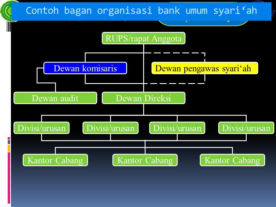 Contoh bagan organisasi bank umum syari'ah