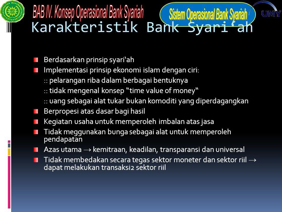 Karakteristik Bank Syari'ah