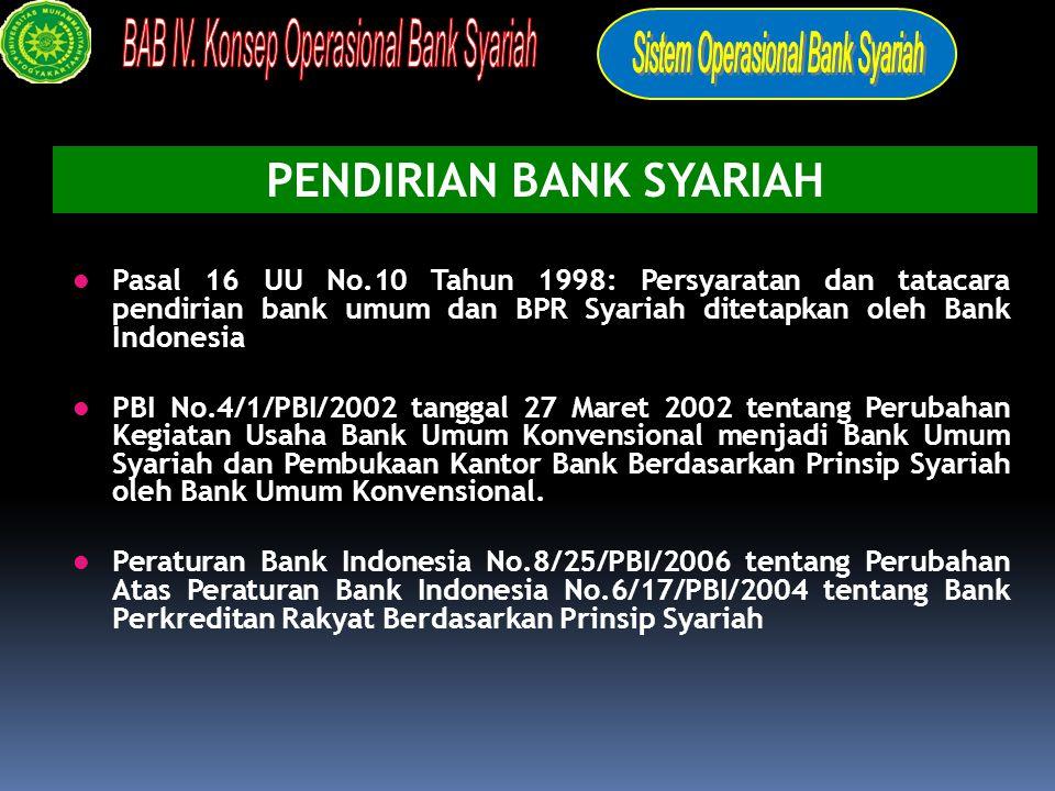 PENDIRIAN BANK SYARIAH