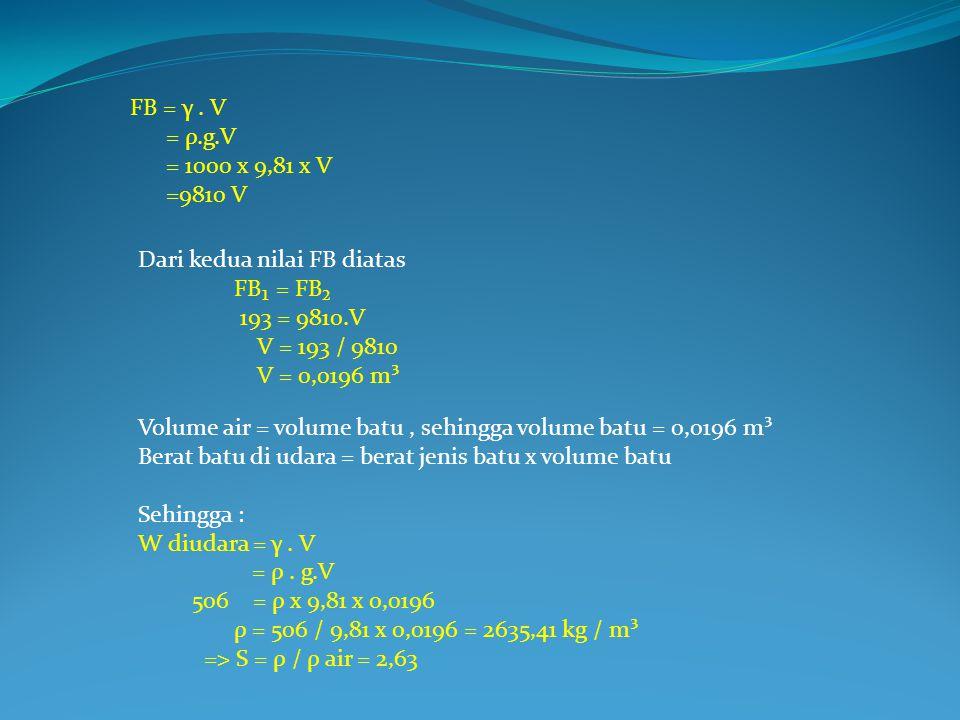 FB = γ . V = ρ.g.V. = 1000 x 9,81 x V. =9810 V. Dari kedua nilai FB diatas. FB₁ = FB₂. 193 = 9810.V.