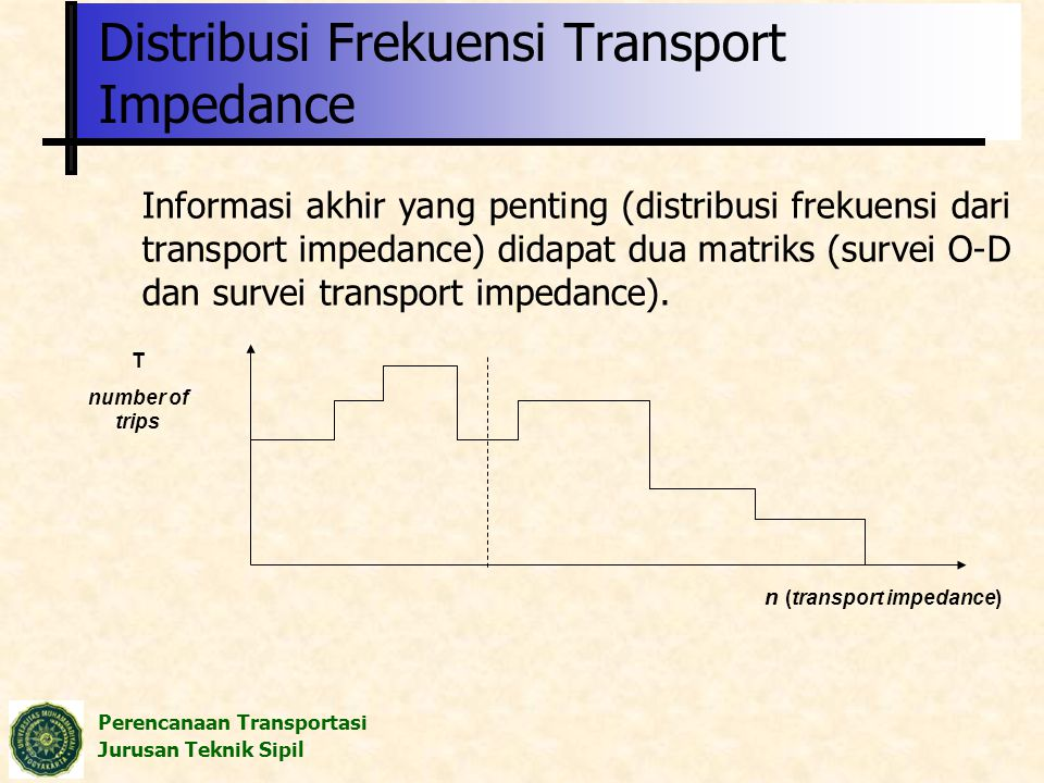 Distribusi Frekuensi Transport Impedance