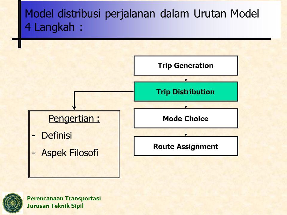 Model distribusi perjalanan dalam Urutan Model 4 Langkah :