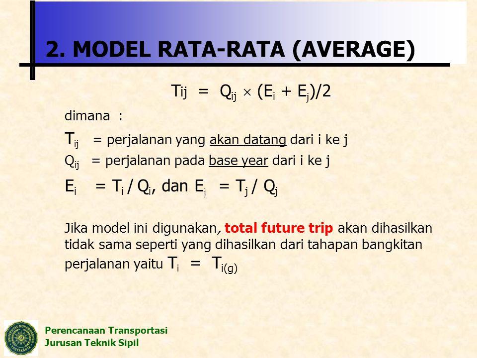 2. MODEL RATA-RATA (AVERAGE)