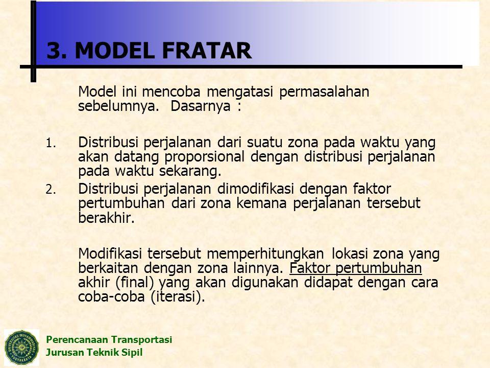 3. MODEL FRATAR Model ini mencoba mengatasi permasalahan sebelumnya. Dasarnya :