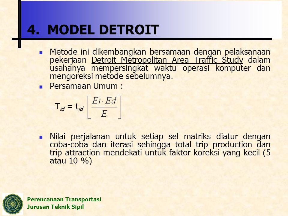 4. MODEL DETROIT